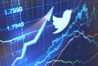 Twitter Stock Price image from Music 3.0 Blog