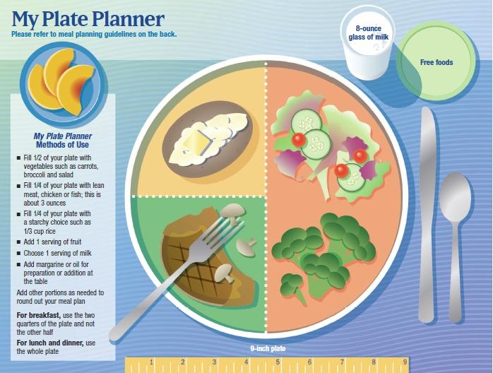 легкая еда для похудения для мужчин