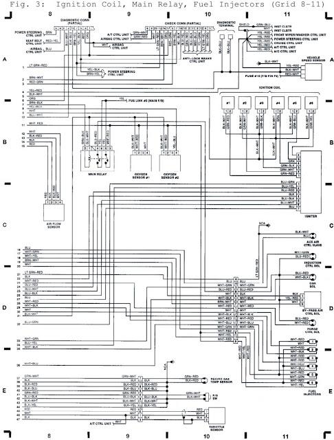 2003 subaru legacy radio wiring 1992 subaru ignition coil|main relay|fuel injectors system ... 2003 subaru legacy ignition wiring diagram #4
