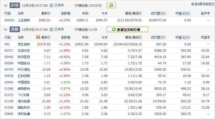 中国株コバンザメ投資ウォッチ銘柄watch20131224
