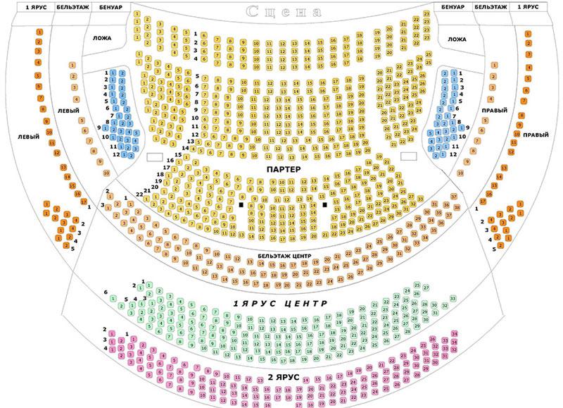 Схема зала Украинского театра