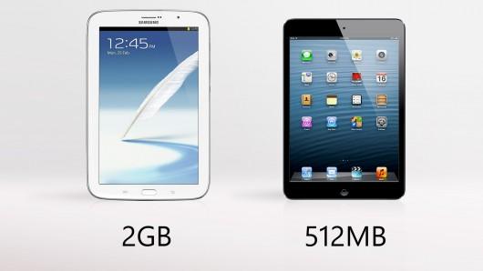 Samsung Galaxy Note 8 vs. Apple iPad Mini RAM
