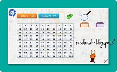 Ubicar números en la tabla del 100.