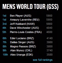 Mens World Tour