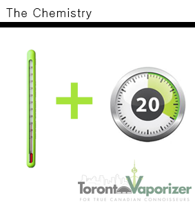 The Chemistry Of ABV