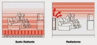 Suelo radiante i ventajas principales ecosistemas - Ventajas suelo radiante ...