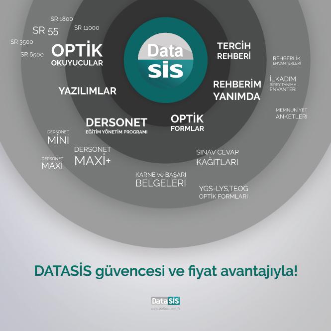 DataSİS Güvencesi ve Fiyat Avantajıyla!