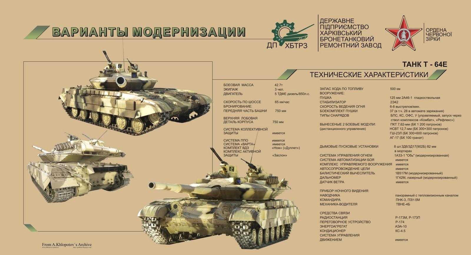 Харьковский бронетанковый завод передал Минобороны первую партию танков Т-64 - Цензор.НЕТ 7274