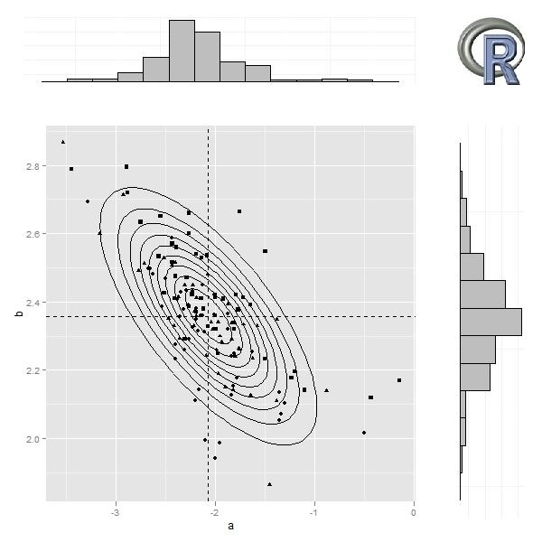 ggplot的图形组合与添加jpeg文档的方法