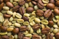 Green Coffee Max Reviews