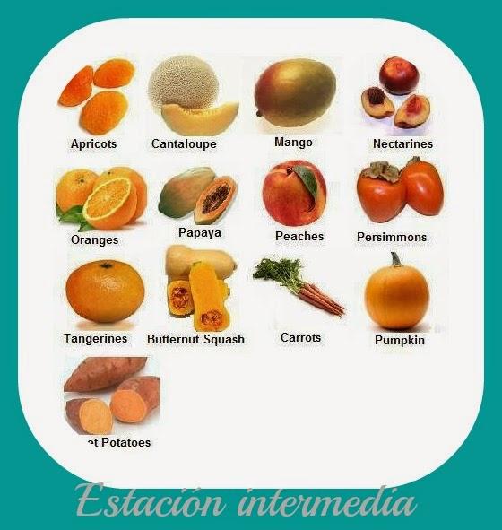 Alimentos que nutren cuerpo, mente y alma Naranjain