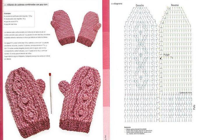 Patrones guantes a crochet - Imagui