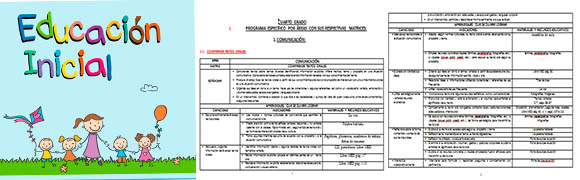 Matriz de capacidades 2016 educaci n inicial rutas del for Programa curricular de educacion inicial