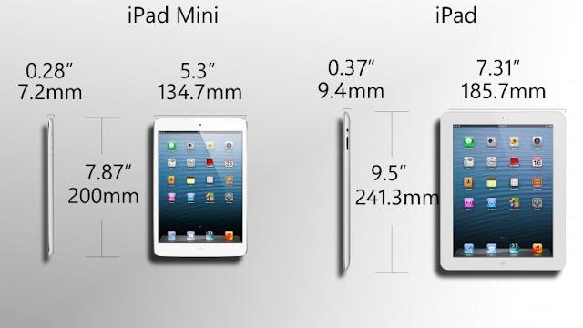Kích thước ipad mini