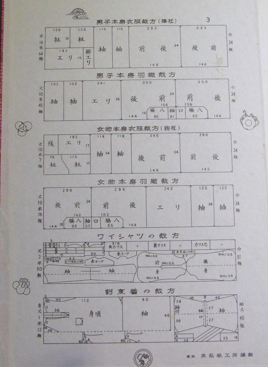 Bella Industries, Inc.: Making my own yukata (cotton ...