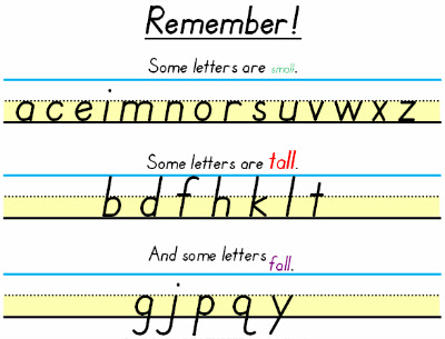 Printable Alphabet Resources Included: