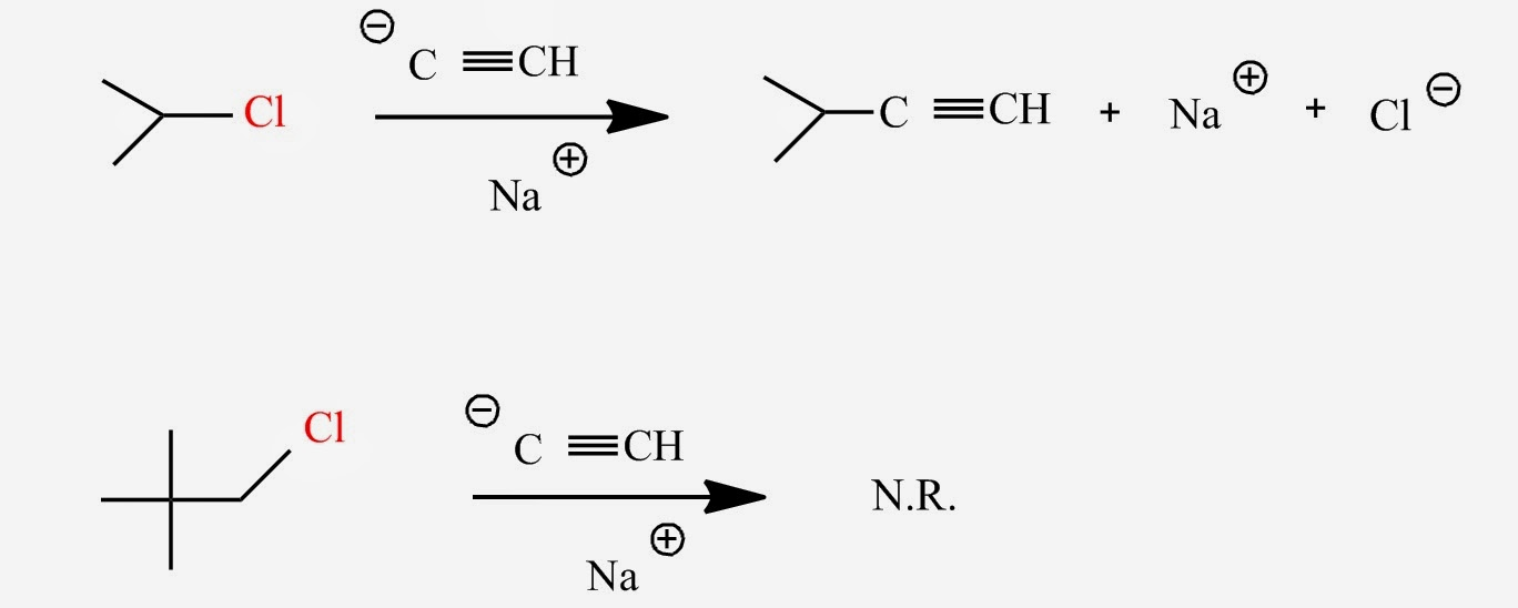 Fig. 7: 2-chloropropane reacts with the nucleophile - SN2 reaction- even though is a secondary halide. 1-chloro-2,2-dimethylpropane does not react under SN2 conditions even though it is a primary halide because it is sterically hindered.