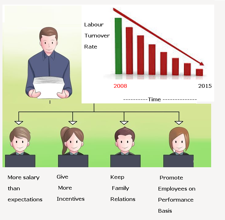 staff turnover in audit firms Accounting & productivity  and business, as well as professional accounting firms, to answer the big  audit quality will improve.