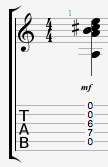 A add9 guitar chord