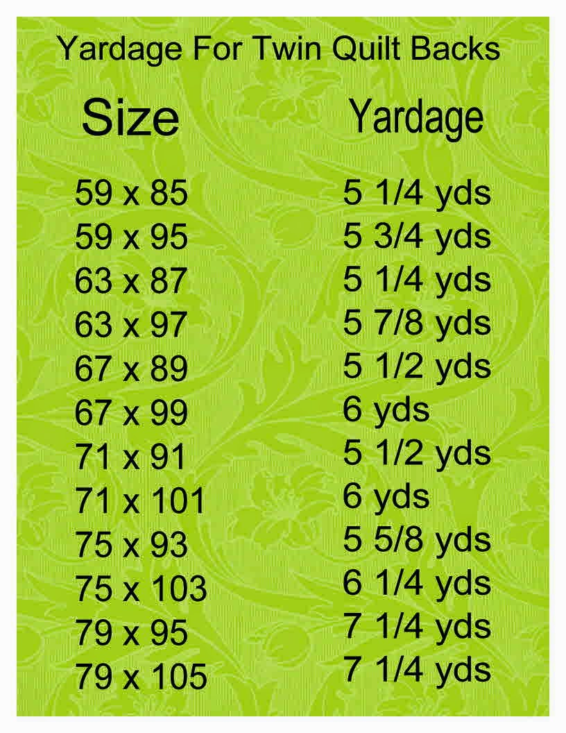 Tuesday Tips Yardage For Quilt Backs Sew Kind Of