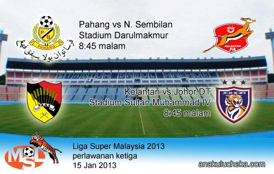 Kelantan vs Johor DT | Liga Super 2013 | Keputusan Terkini kelantan