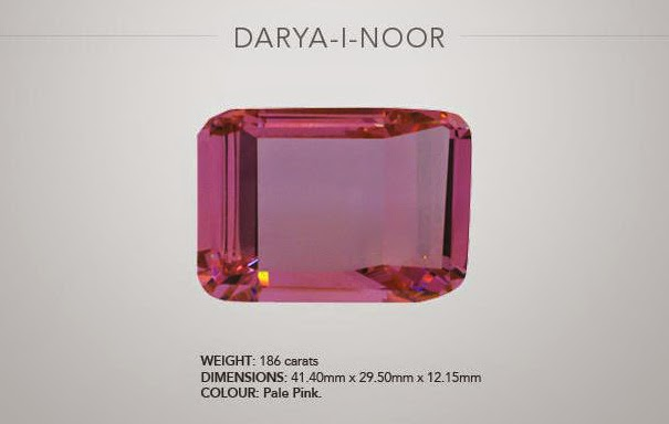 Darya-e Nur diamond of Golconda