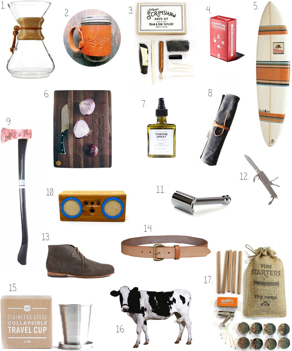 ethical gift guide for dad   Hey Wanderer