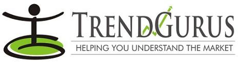 TRENDGURUS - Helping you understand the market