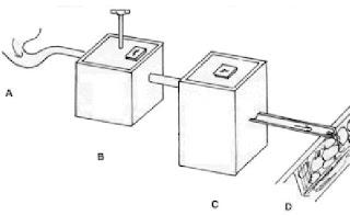 Gambar 6. Pengelolaan Air Limbah Saluran Pembuangan
