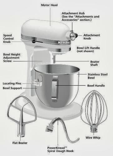Batidora licuadora y robot de cocina - Robot de cocina cocimax ...