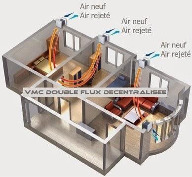 cout vmc cout vmc with cout vmc cout vmc with cout vmc. Black Bedroom Furniture Sets. Home Design Ideas