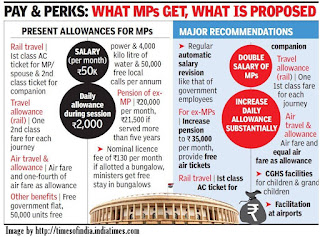 proposed+pay+perks+mp