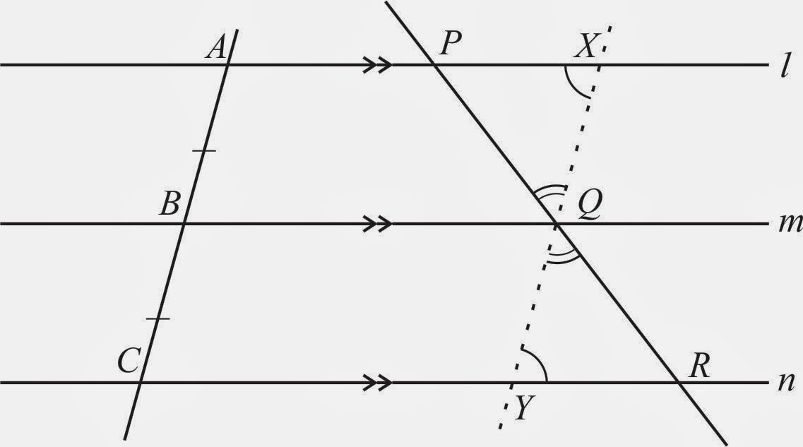 Parallel Version Of Line Drawing Algorithm : Historical problems solutions