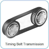 Timing Belt Transmission
