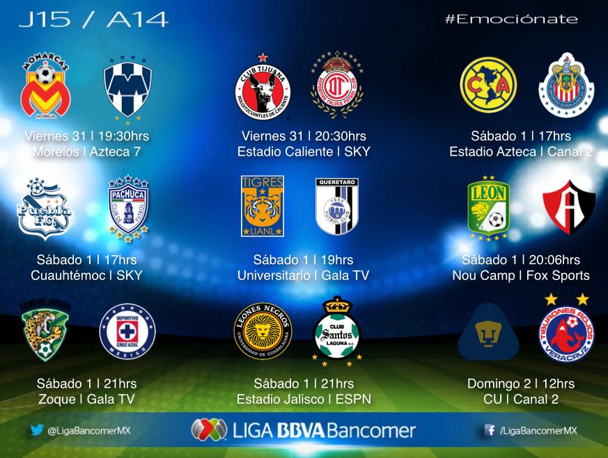Canales transmisión Jornada 15 Liga MX