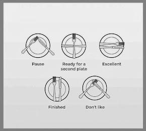 Τι σημαίνει η στάση του πιάτου μας;