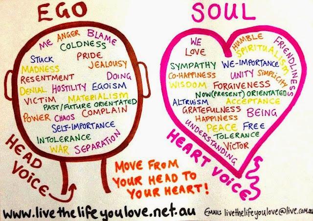 De ce alergăm. Ce ne motivează. Diferenţa dintre suflet şi ego. Cadranul banilor. Desen