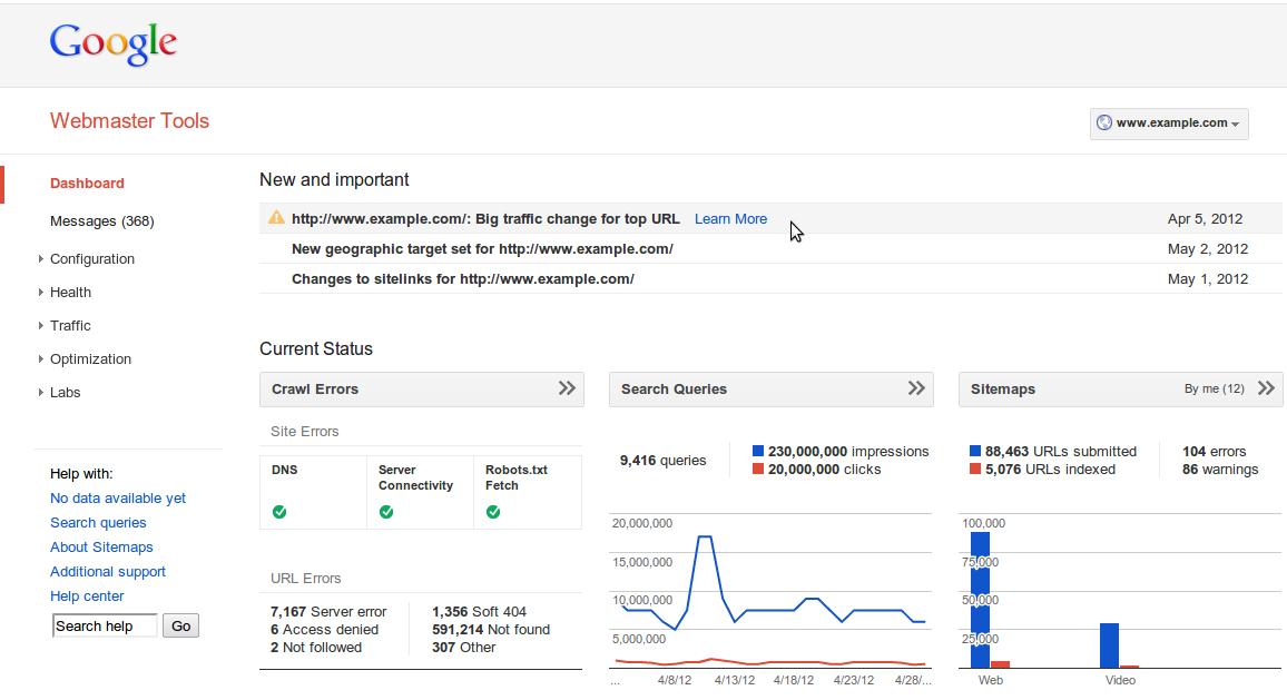 benefits of Google Webmaster Tools
