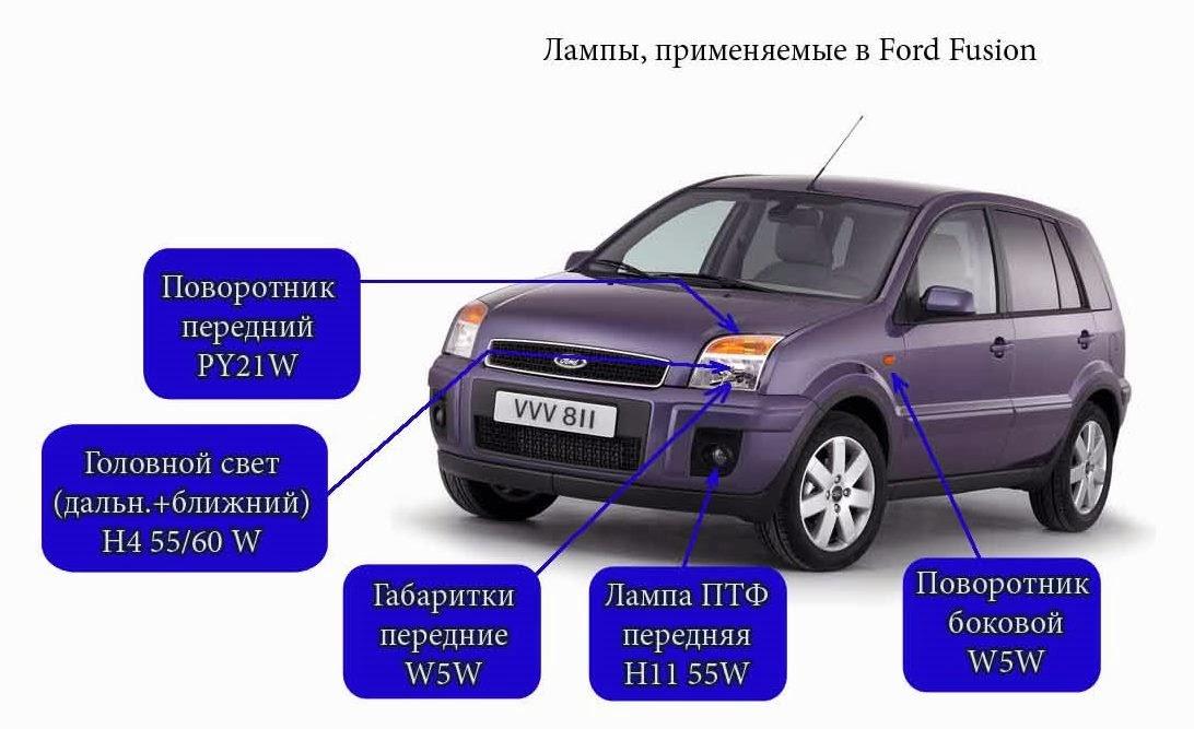 Лампы Ford Fusion