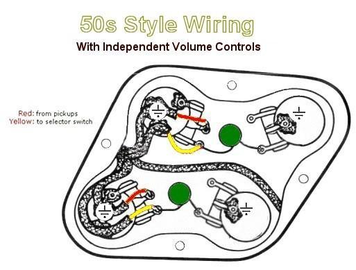 Cool Wiring Gitar Maen Gitar Wiring Database Gramgelartorg