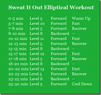 elliptical workout plans for weight loss