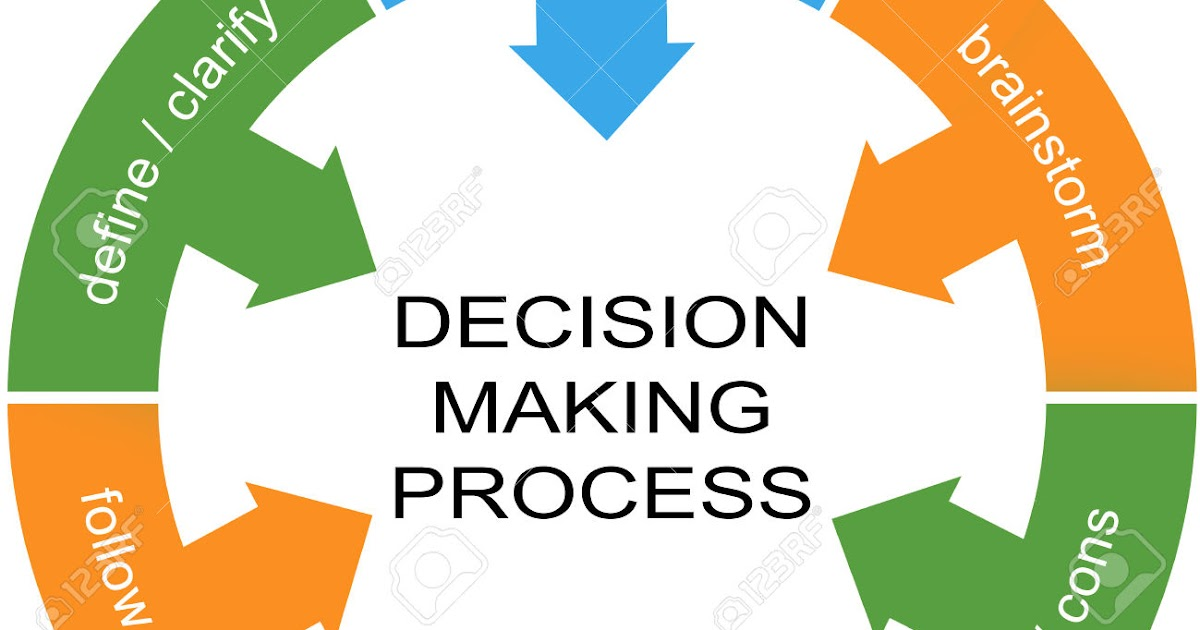 business decission makaing Of course, business is not a game, and much more is at stake when an executive makes a decision that will affect an entire company science, with its often practical outcome — a new drug or technology — is closer to business than chess.