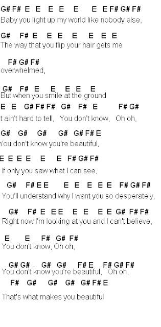 that what makes you beautiful sheet music pdf