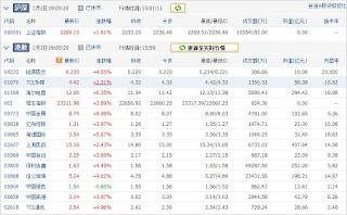 中国株コバンザメ投資ウォッチ銘柄watch20130102
