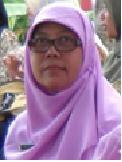Guru Agama Islam