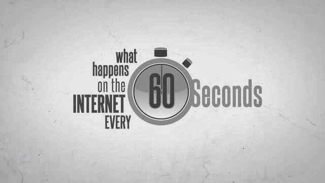 Internet dalam 1 jam