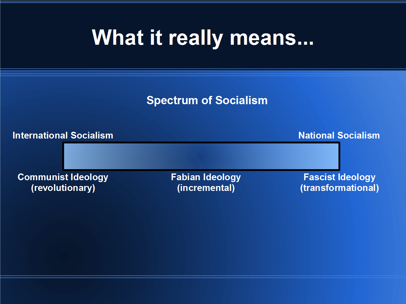 the two extreme spectrum of pure socialism and pure capitalism Americans for a free republic a middle course of compromise between socialism and capitalism — i side of the spectrum, one-half to two-thirds of.