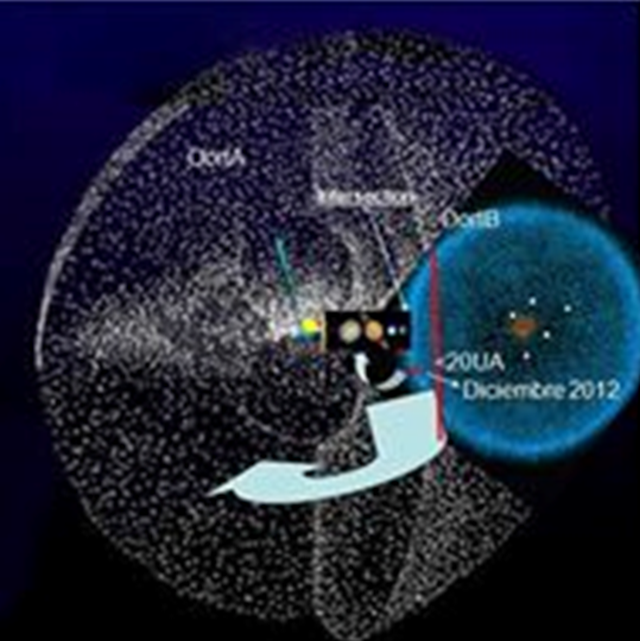 NIBIRU News ~ Incredible new footage of Planet X and MORE Nibiru-Nemesis