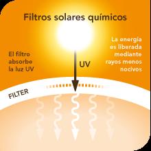 filtros solares químicos