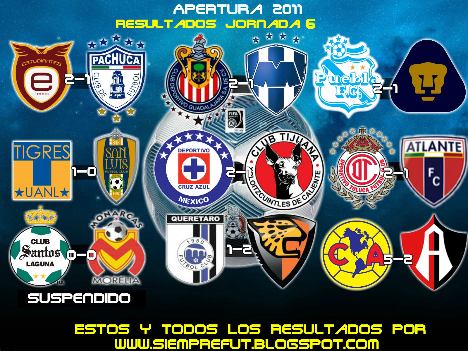 Resultados Futbol Mexicano 2012 Jornada 3 | New Style for 2016-2017